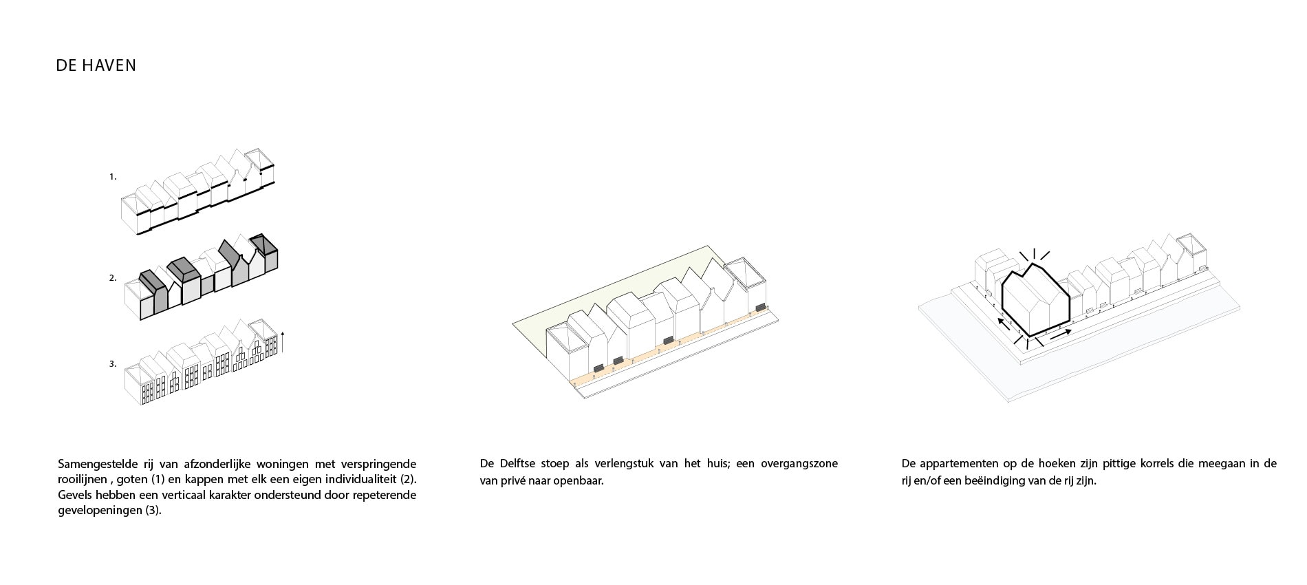 Weesp Waterrijk Van Egmond, Architecten